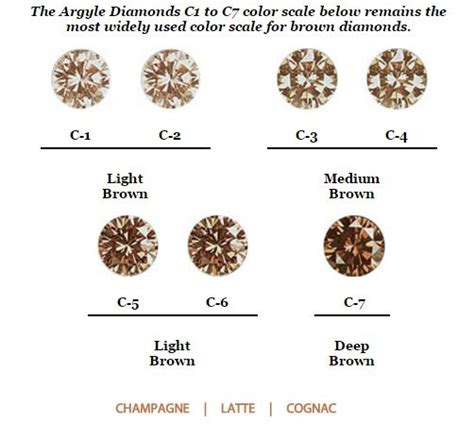 champagne brown diamond color scale  argyle pink diamond jewelry brown diamond ring