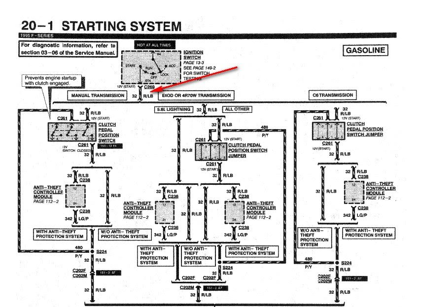 Ford F 150 Ignition System Wiring Diagram Wiring Diagram Wet Explorer Wet Explorer Pmov2019 It