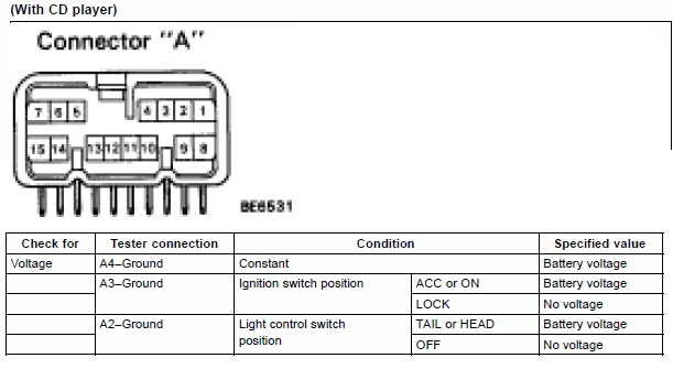Lexus Sc300 Radio Wiring Wiring Diagram Flu Data B Flu Data B Disnar It
