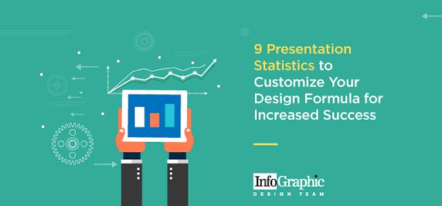 RT @IsabellajonesCl: 9 Presentation Statistics to Customize Your Design Formula for Increased Success https://t.co/4jFaRUEWMA v/ @infographicteam #DigitalMarketing https://t.co/TM5jj6iJae