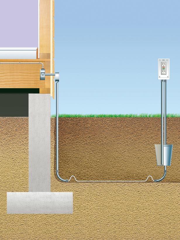 how to wire a shed for electricity wiring diagram image 6