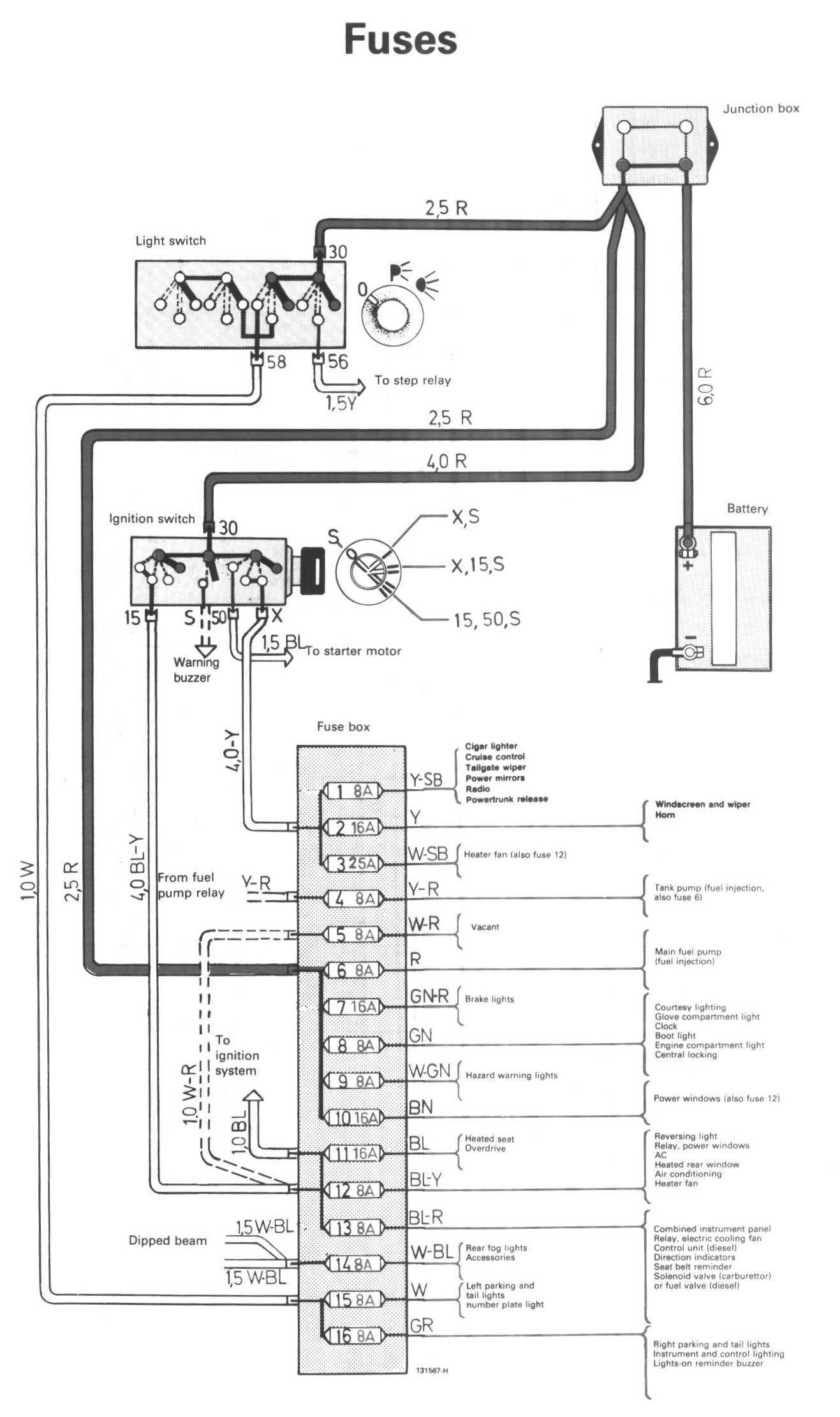 Diagram 2006 Volvo Fuse Diagram Full Version Hd Quality Fuse Diagram Diagramlewv Lenottidicabiria It