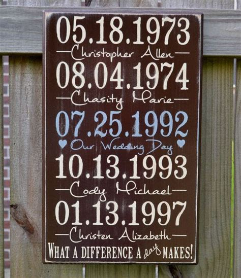 Important Date Sign   5th Anniversary Gift   Personalized