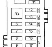 1993 F 150 Fuse Box Diagram