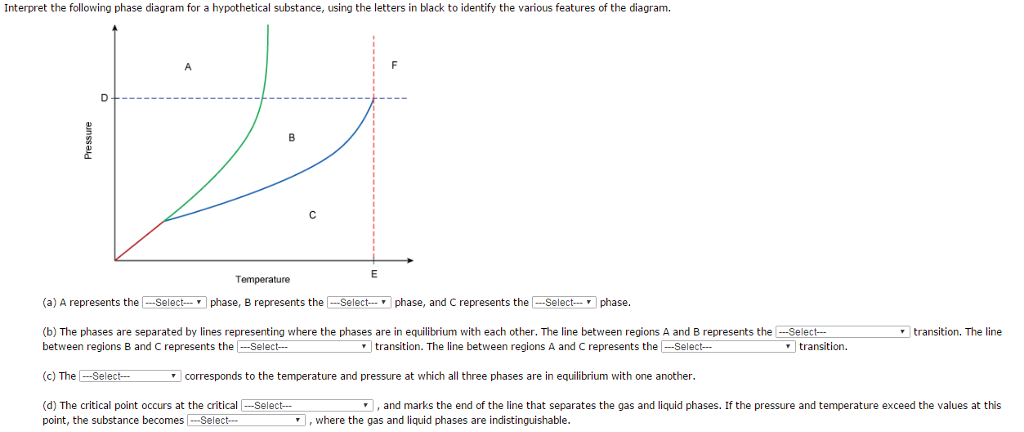 35 Examine The Following Phase Diagram And Determine What Phase Exists At Point C