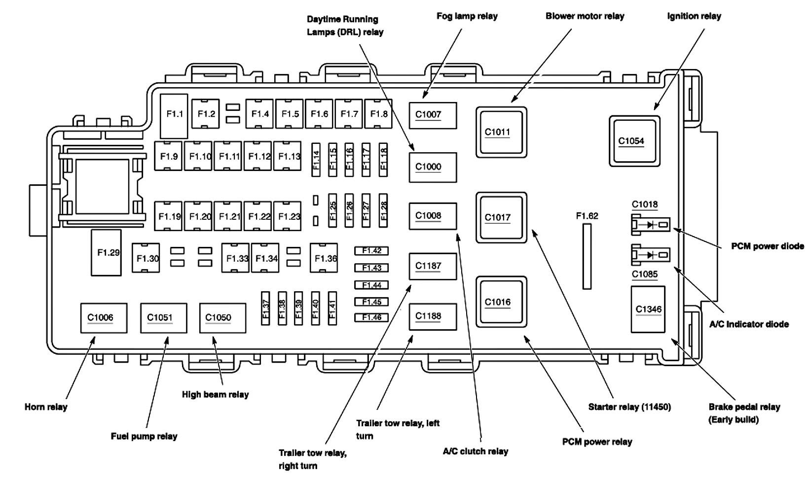 99 Mercury Mountaineer Fuse Diagram 1991 Acura Integra Distributor Wire Diagram Rcba Cable Kankubuktikan Jeanjaures37 Fr