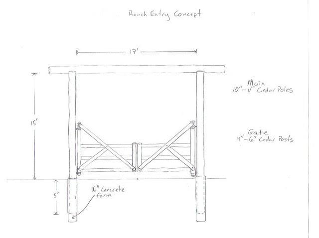 Cedar Ranch Entryway with double log gate - farmhouse - details