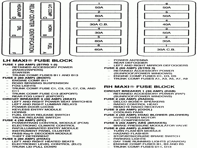 Fuse Box Wiring Diagram For 1998 Catera - Wiring Diagram