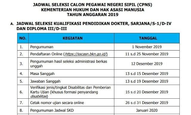 Persyaratan Cpns Kementerian Hukum Dan Ham - Jawaban Soal 2021