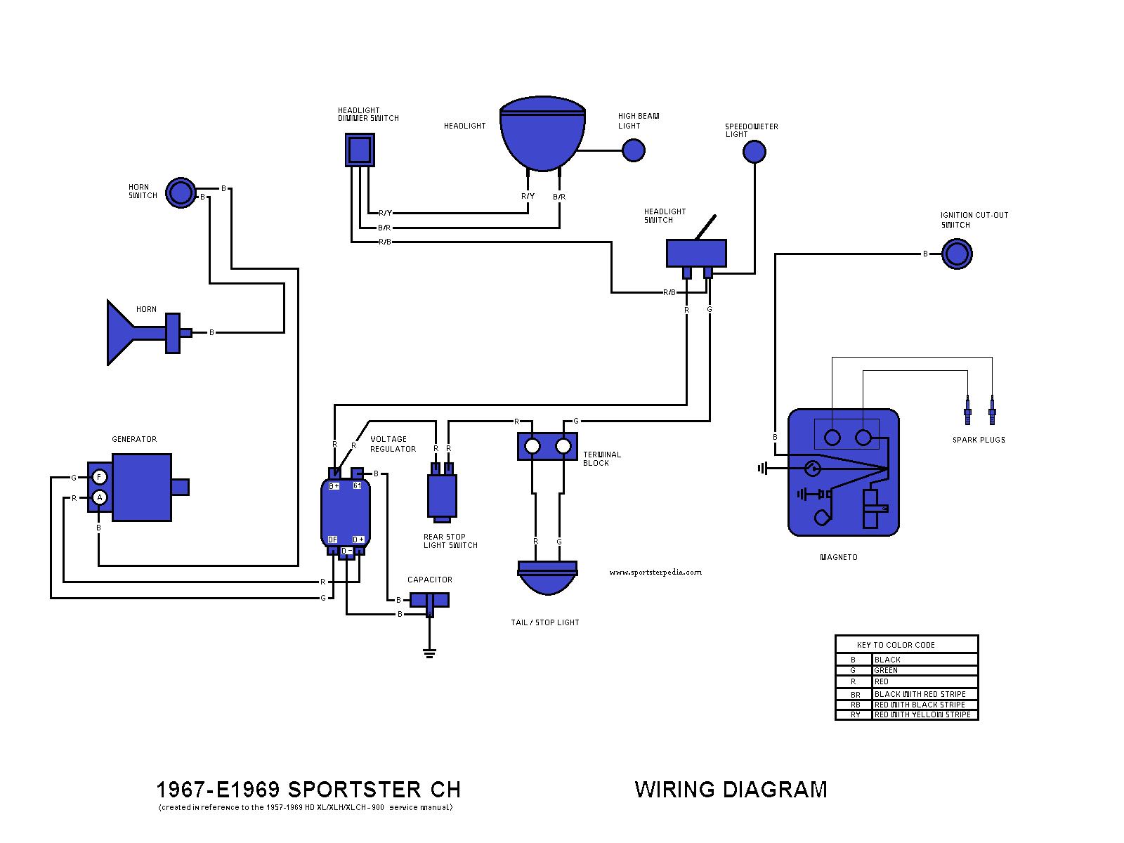 Harley 1968 Xlch Wiring Diagram 1982 Ford F150 Wiring Diagram For Wiring Diagram Schematics