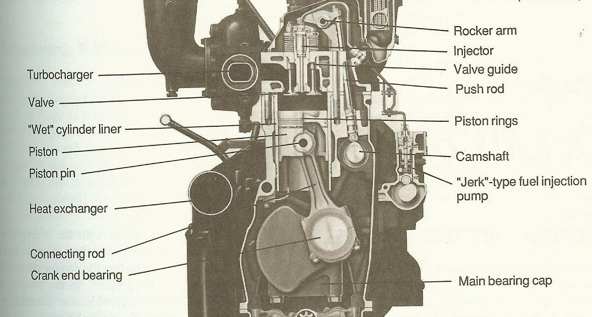 Diagram Marine Diesel Engine Parts - Wiring Diagram Schemas