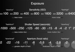 ExposureStops_4