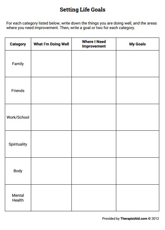 Setting Life Goals (Worksheet) | Therapist Aid