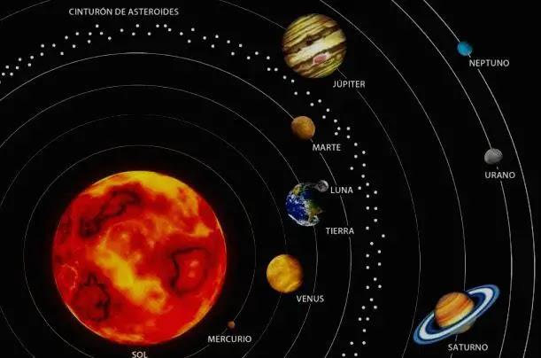 Dibujo Sistema Solar Planetas