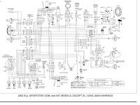 1995 Harley Davidson Wiring Diagram