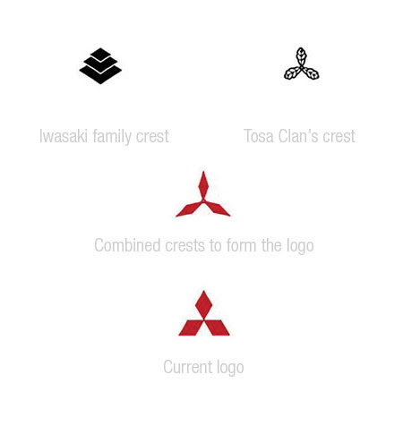 mitsubishi logo evolution