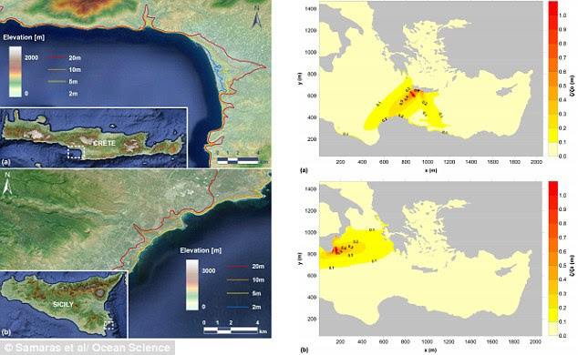 The researchers found low lying areas of coast in southwest Crete would be particularly vulnerable to tsunami waves (top left) while south east Sicily (bottom left) would be less prone due to the steep coastline. The pictures on the right show the height waves could reach off from a magnitude 7 earthquake