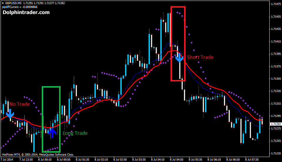 Forex Day Trading System Scalping Strategy   Forex.dk ...