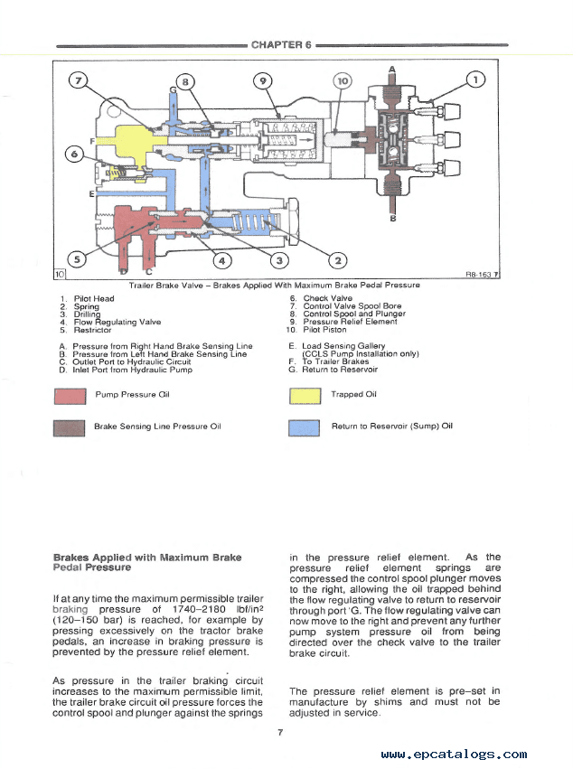 Ford 8340 Wiring Diagram