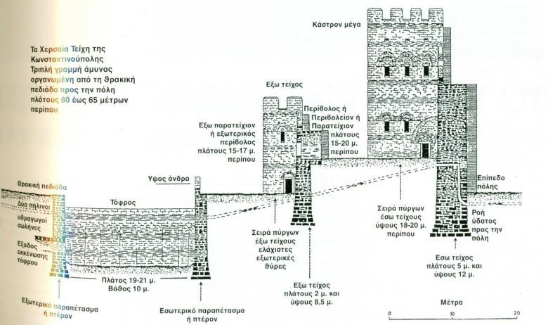 θεοφύλακτα τείχη0001