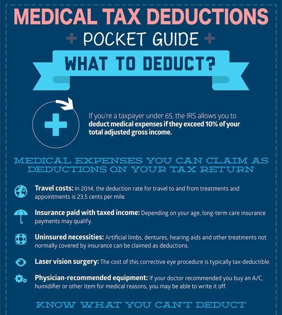 Is Paying Health Insurance Tax Deductible - Propranolols