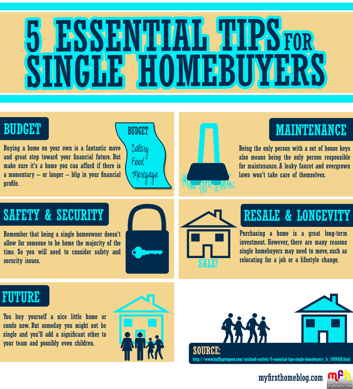 My First Home Knowledge Base | 5 Essential Tips for Single ...