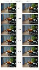 Leica M9 high ISO lightroom test