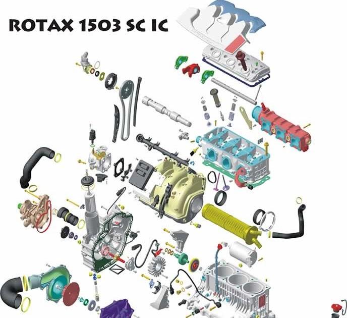 Sea Doo Rotax Engine Manual