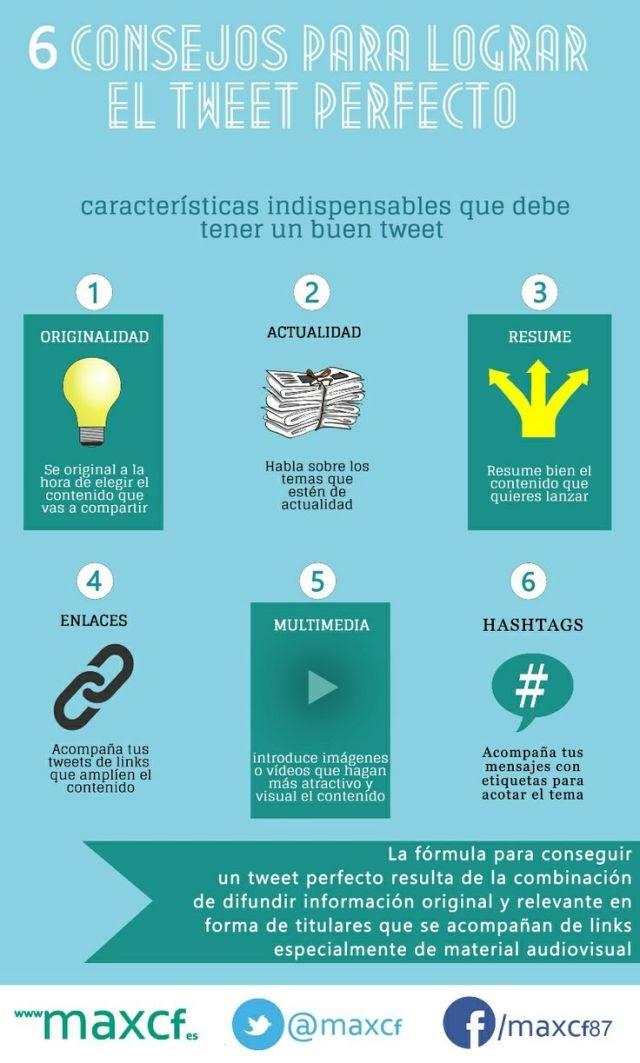 6 consejos para lograr el Tweet perfecto (Infografía)
