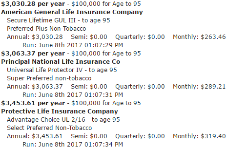 $100,000 Life Insurance To Age 95 - Policy - Rates - Cost ...