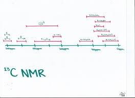 Specimen Paper and MS