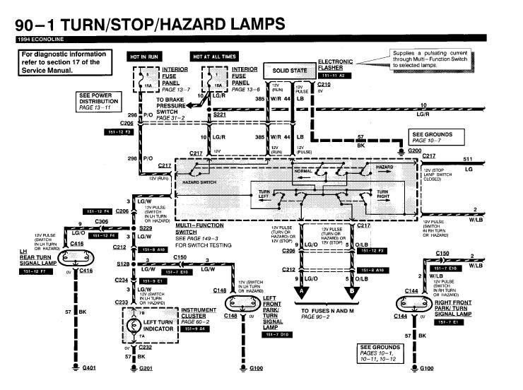 2000 F150 Turn Signal Wiring Diagram Wiring Diagram Corsa A Corsa A Pasticceriagele It