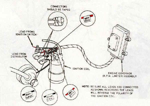 Club Car Ignition Coil Wiring Diagram