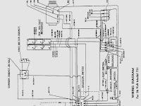 Get 1989 Marathon Golf Cart Wiring Diagram Pictures