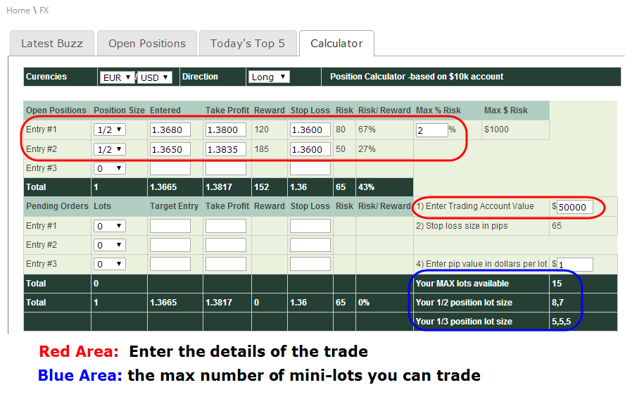 How to Calculate FOREX Margin | Pocketsense