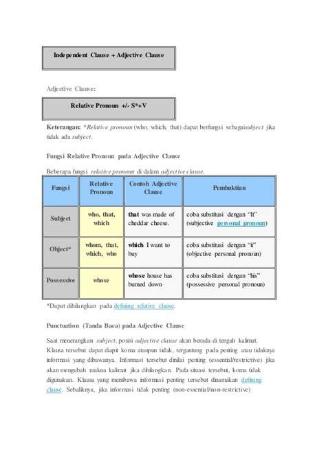 pengertian  contoh kalimat complex sentence