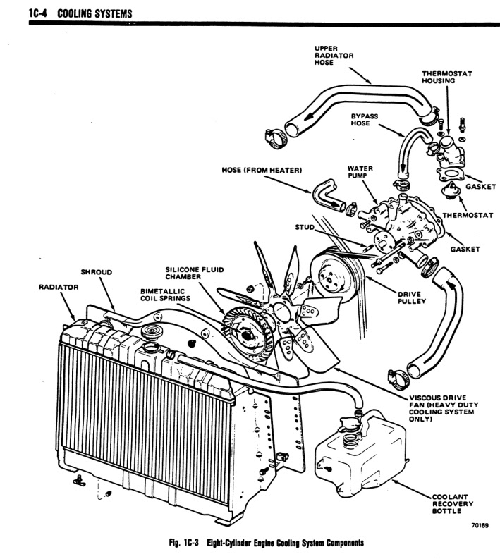 31 59 Cummins Coolant Flow Diagram - Free Wiring Diagram SourceFree Wiring Diagram Source