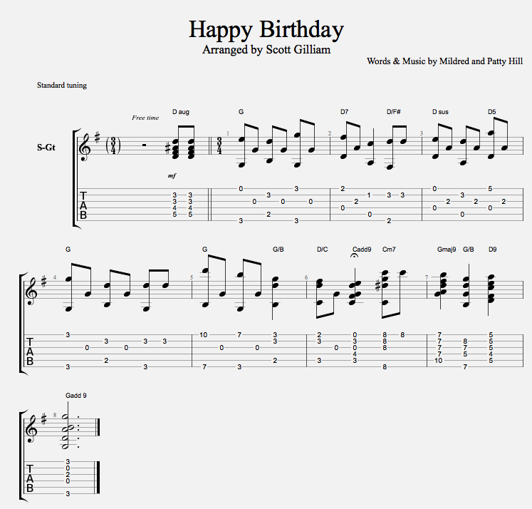 Music Instrument Happy Birthday Guitar Tabs Chords