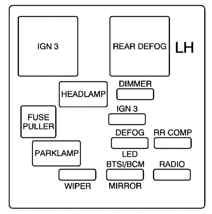 Saturn L Series 1999 2004 Fuses Box Diagram Auto Genius