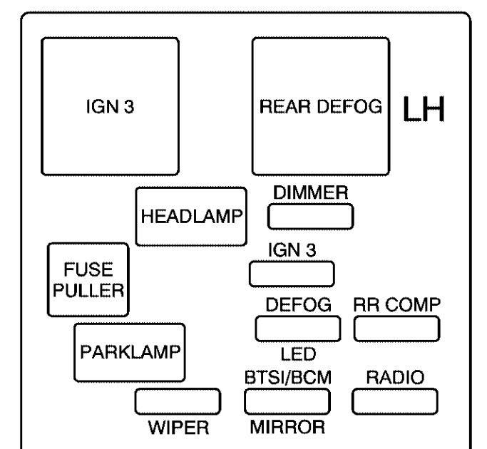 Saturn L200 Fuse Diagram