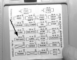1996 Chevy Blazer Fuse Box Wiring Diagram Miss Dealer Miss Dealer Saleebalocchi It