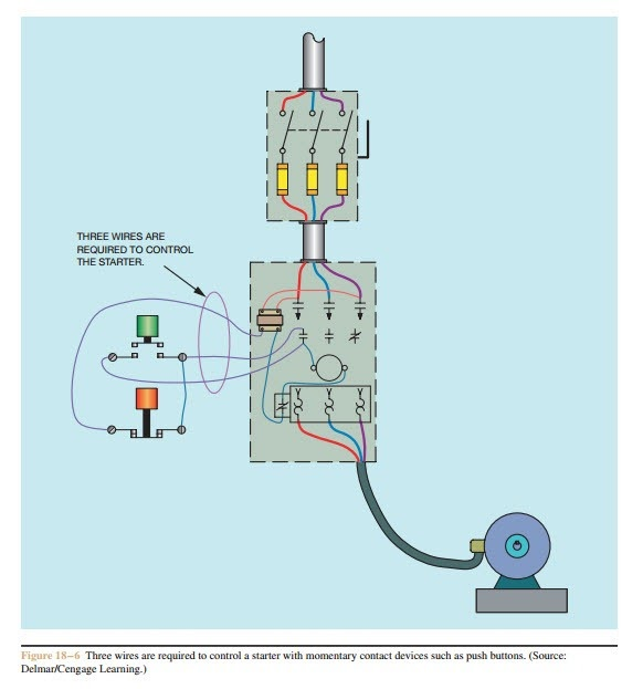 Rotary Phase Converter Wiring Diagram: Start Stop Push Button Wiring Diagram Single Phase