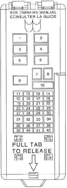 Diagram 2000 Mercury Sable Fuse Box Diagram Full Version Hd Quality Box Diagram Sitexmaze Radioueb It