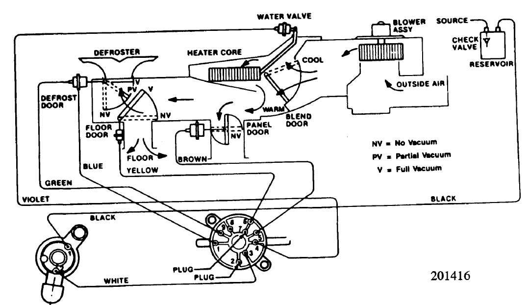 1989 jeep wrangler heater wiring diagram wiring diagram features