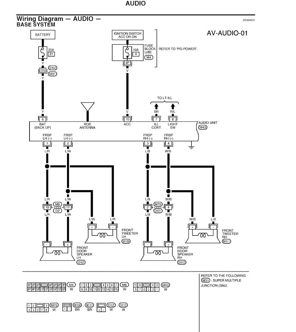 2008 Nissan Titan Radio Wiring Diagram Wiring Diagram Schema Heat Track A Heat Track A Atmosphereconcept It