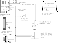 34+ 1994 Ez Go Golf Cart Wiring Diagram Images