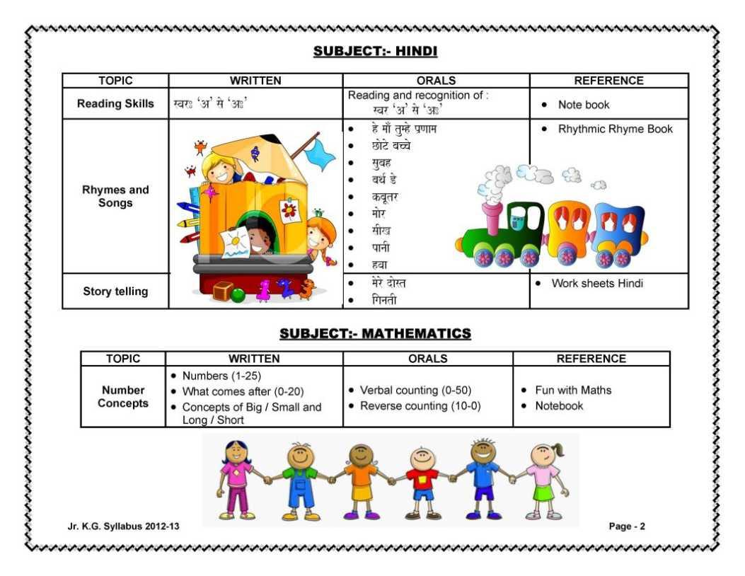Ukg Student Ukg Syllabus Cbse Worksheets | contoh soal dan contoh