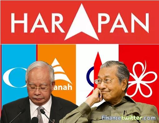 Pakatan Harapan - Najib Razak and Mahathir Mohamad