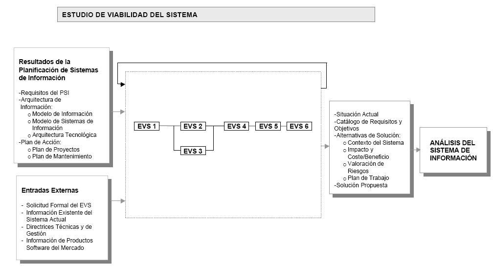 METRICA-EVS-2.JPG