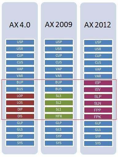 AX_layers.jpg